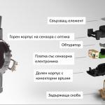 Комбиниран сензор за дъжд / светлина – структура и функции